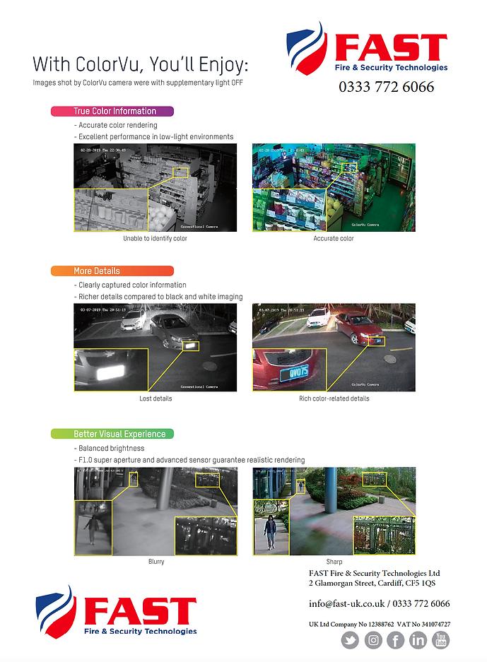FAST Intruder & CCTV Ingegrated 8.png.pn