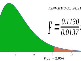 Hypothesis testing, F-Ratio, F-Distribution