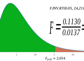 Hypothesis testing, F-Ratio, F-Distribution