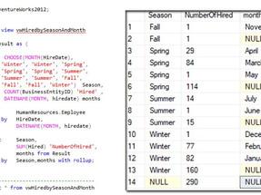 CREATE VIEW  in SQL Server using T-SQL.