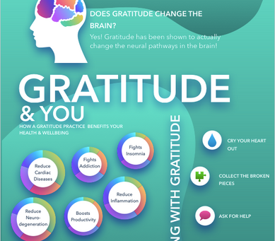 The many benefits of #gratitude