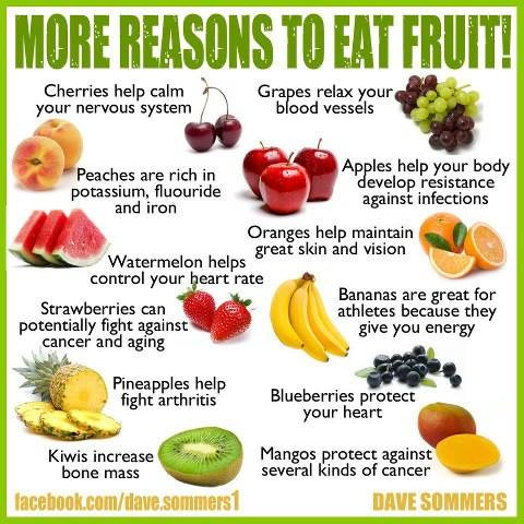 Need More Reasons To Eat Fruit?