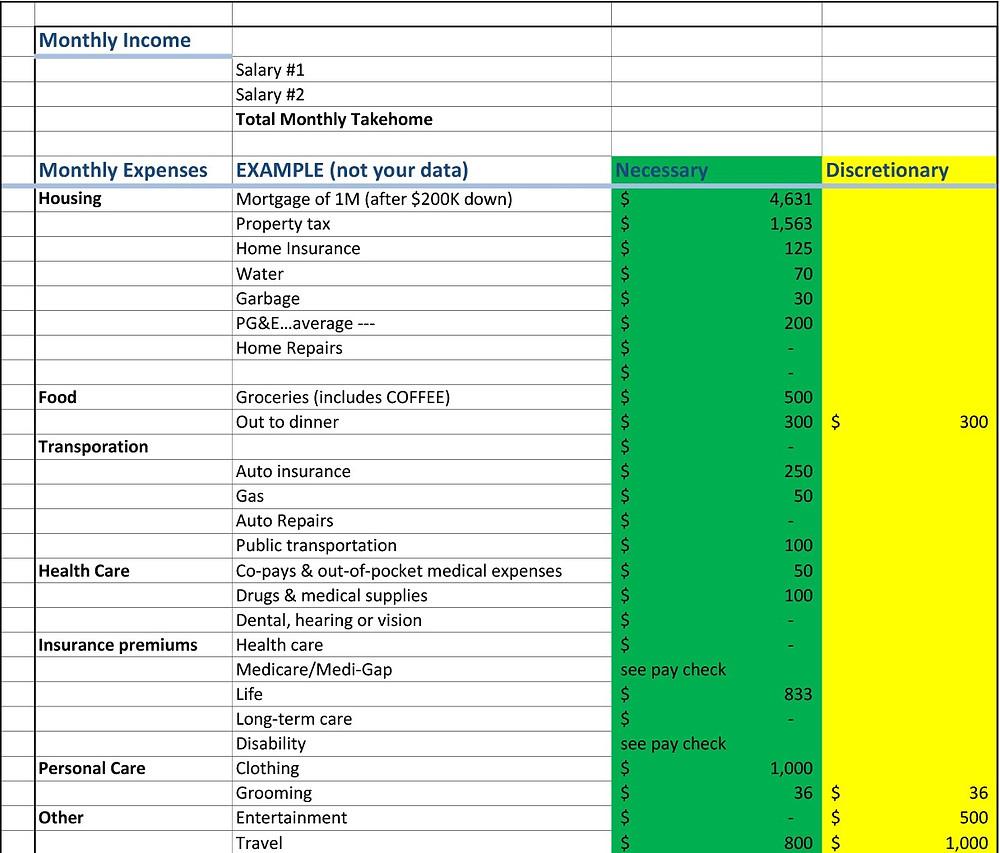 Financial Planning Budget