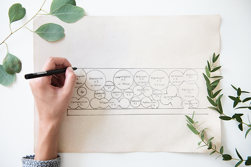 Online Planting Plans