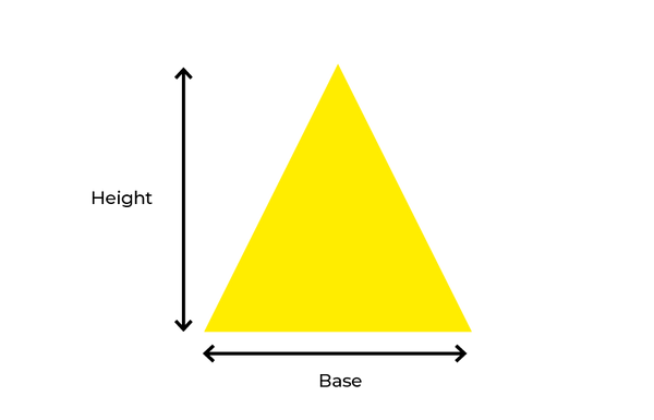 How to measure triangle.png