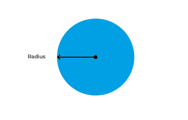 How to measure circle.png
