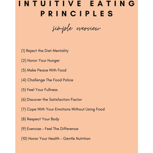 Breakdown of Intuitive Eating Part 2: Intuitive Eating Principles