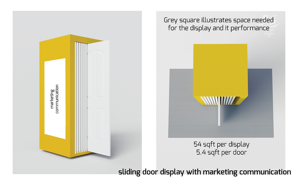 sliding door display