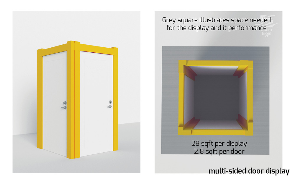multi sided door display