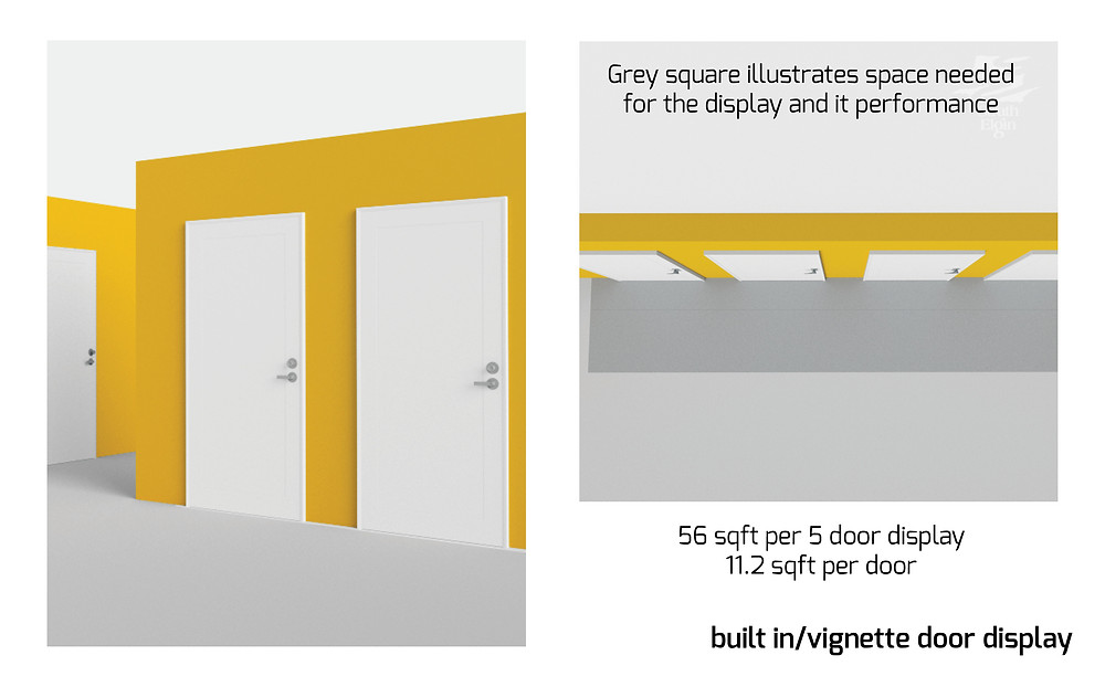 Vignettes Door Displays / Wall Built-In Door Display