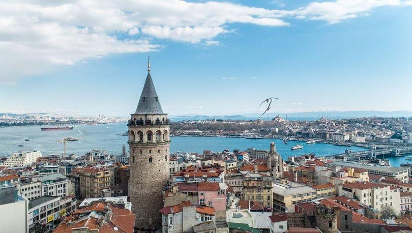 Where to Stay in Taksim