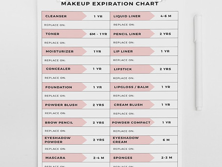 Do You Know When Your Beauty Products Expire?