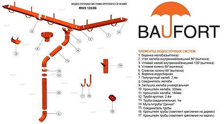 Водосточная система Бауфорт