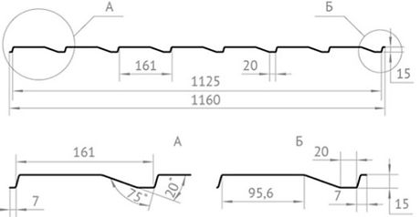Размеры стеновая панель с15