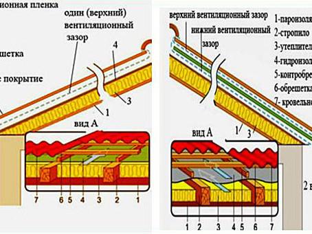 Устройство кровли - кровельный пирог холодного чердака и утепленной крыши