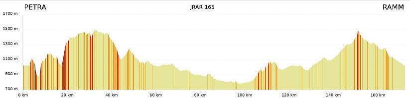 DENIV 165 KM.jpg