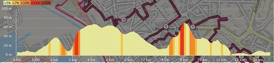 PROFIL 13 KM .jpg