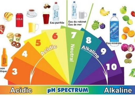 Gérer l'excès d'acidité tissulaire