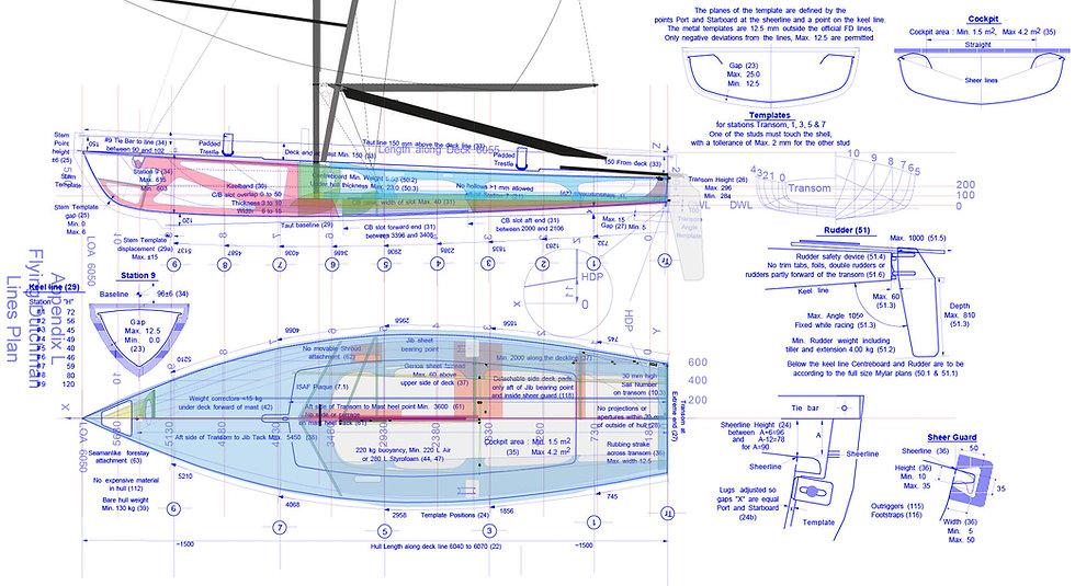 Flying Dutchman measurement informations