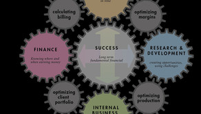 Proved strategy for long term success: Evaluate your marketing with BSC.