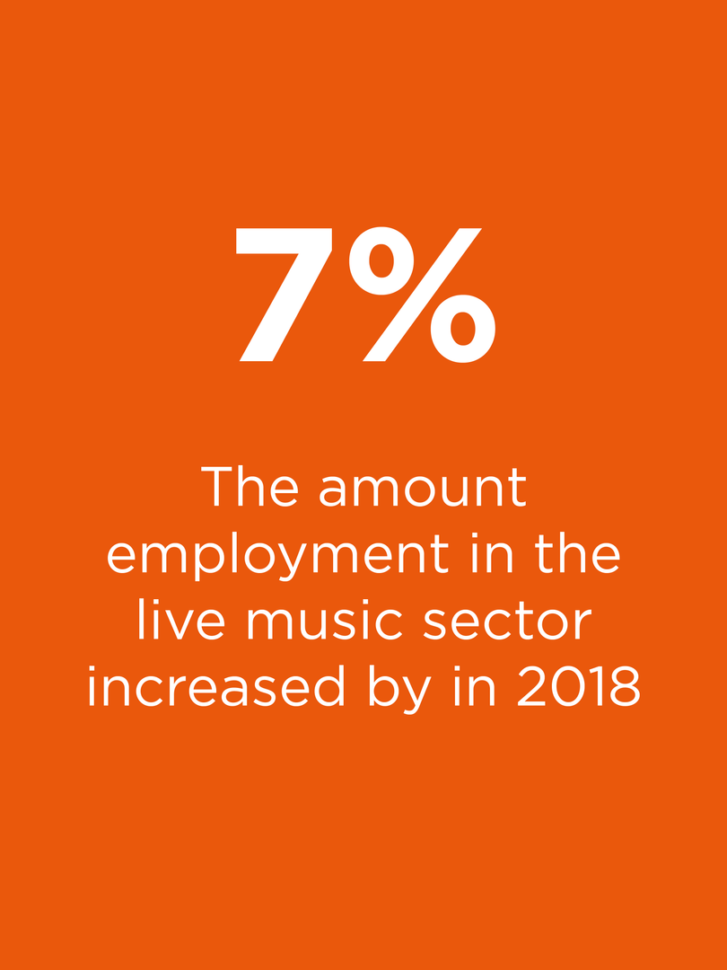 Industry Stats Music3.png