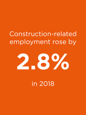 Industry Stats Construction4.png