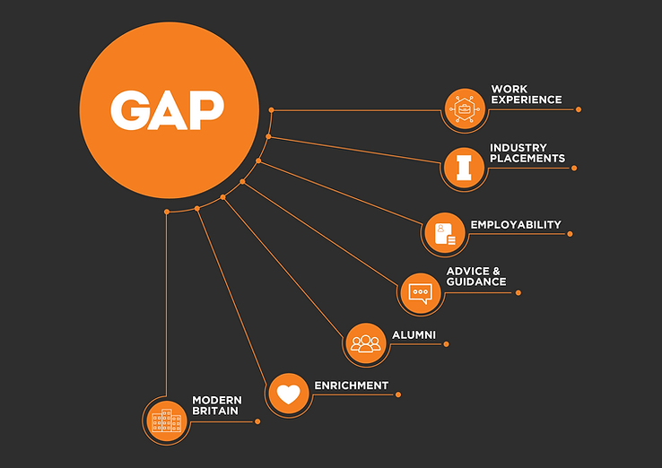 GAP - The Brand (Landscape).png