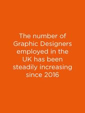 Industry Stats Art & Design3.png