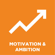 Motivation & Ambition.jpg