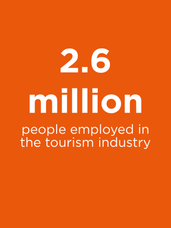 Industry Stats tourism.png
