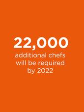 Food Academy Industry Stats.jpg
