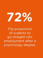 psychology employment stat.png