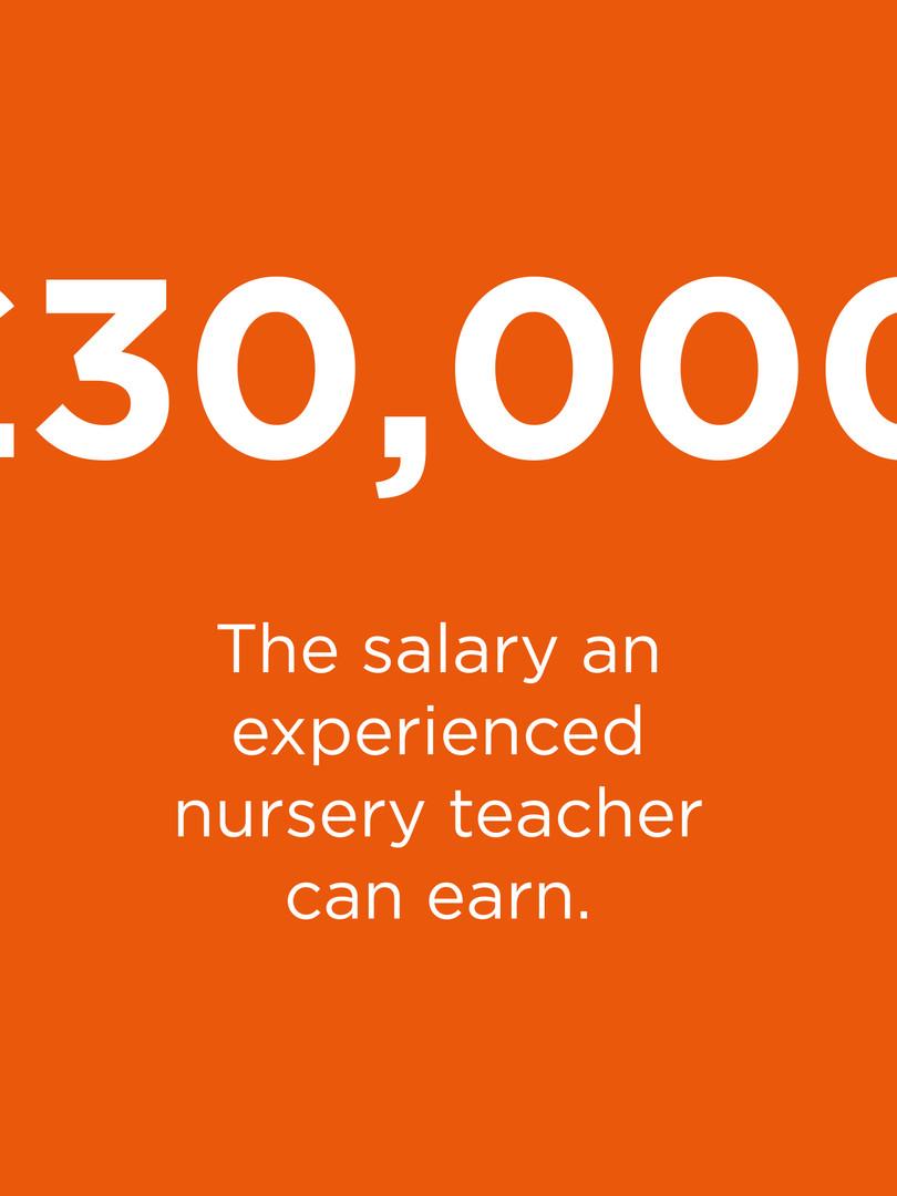 experienced nursery teacher salary.jpg