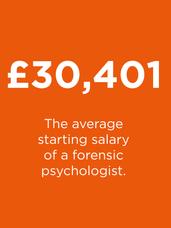 starting forensic psychologist salary2.p