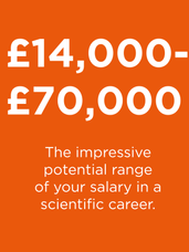 science career salary stat.png