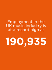 Industry Stats Music2.png