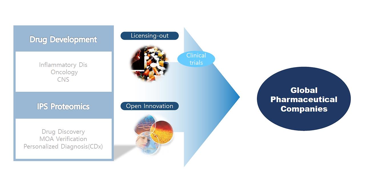 비지니스모델-새로운 버전.png