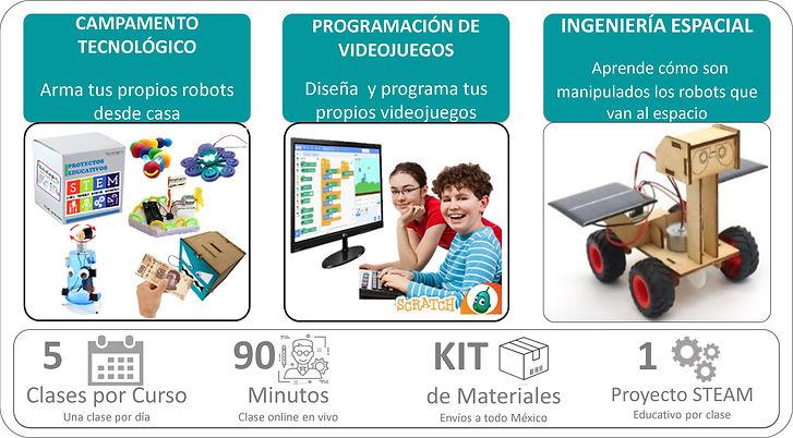 Curso Verano online para niños 2021 - 8.