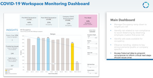 Covid-19 Workplace Monitoring Utilisation Report