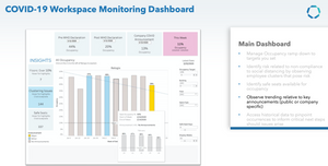 Relogix Covid 19 Pandemic Dashboard - live data