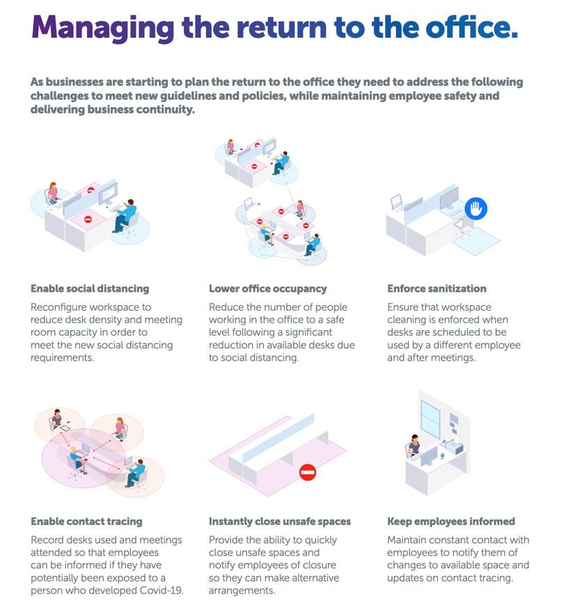Condeco Desk Management Solutions, Communication Edge