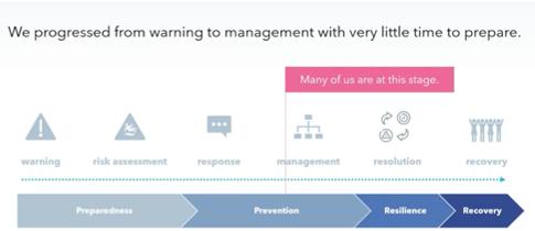 A Microsoft, Enhanced Safe Workplace, Communication Edge