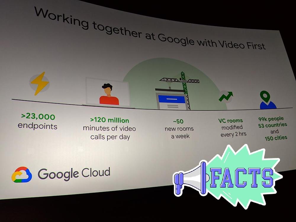 Communication Edge, Google's Competitive Communication Edge