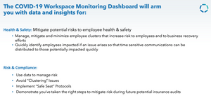 Covid-19 Workplace Management Dashboard, Communication Edge
