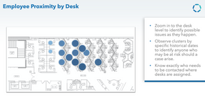 Covid-19 Workplace Clustering Management Dashboard, Communication Edge