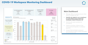 Manage your workplace with complete visibility and control