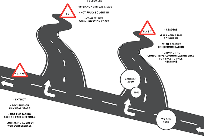 Communication Edge, Company Road Map.png