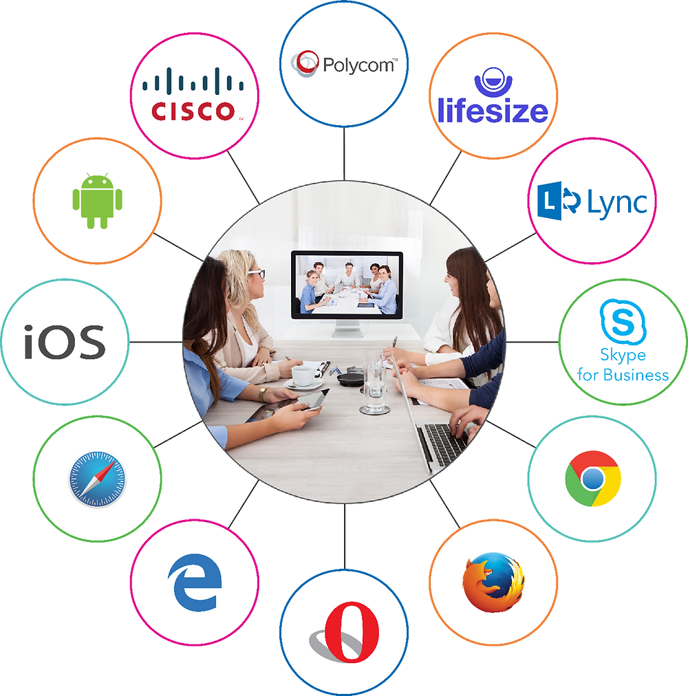 Face to face meetings from any device or platform