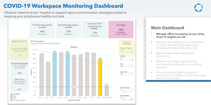 Covid-19 Manage Office Occupancy Levels, Communication Edge