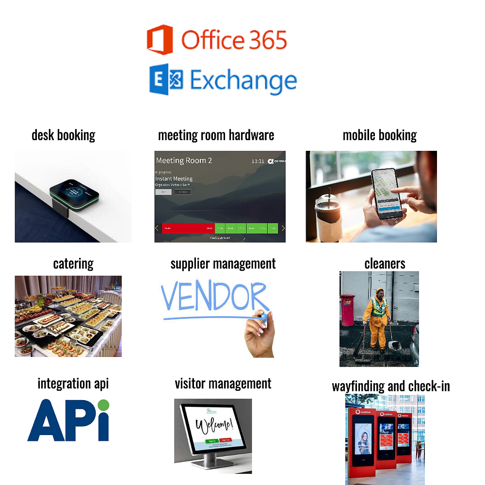 Enhance Microsoft without changing workflows, Communication Edge